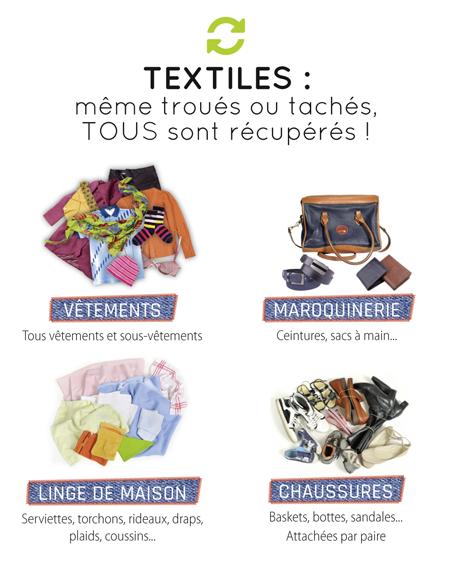 Consignes textiles : vêtements, linge de maison, chaussures, maroquinerie