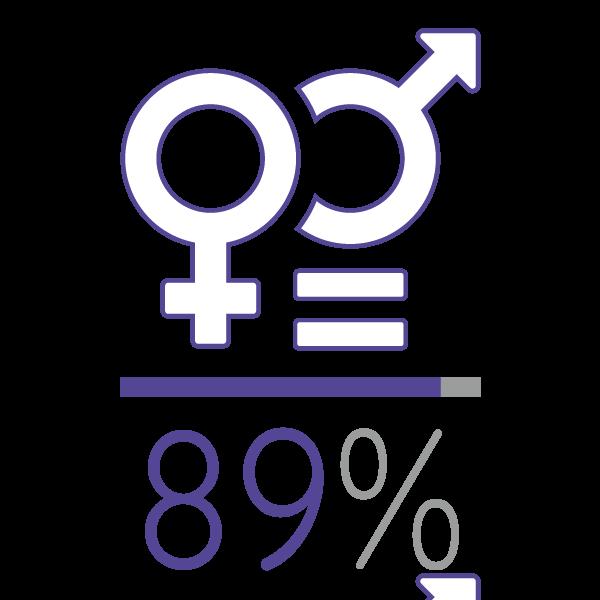 égalité femme-homme
