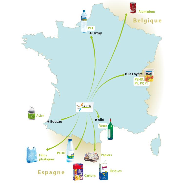 Destinations des déchets à recycler - situation en juin 2018