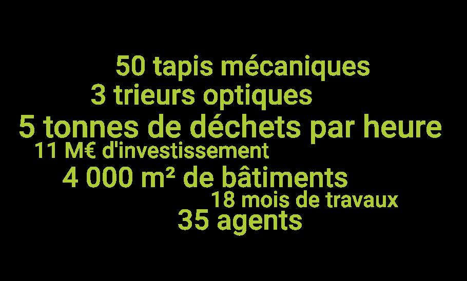 Les chiffres clés du centre de tri de Catus