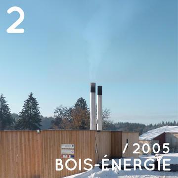 Développement des énergies renouvelables